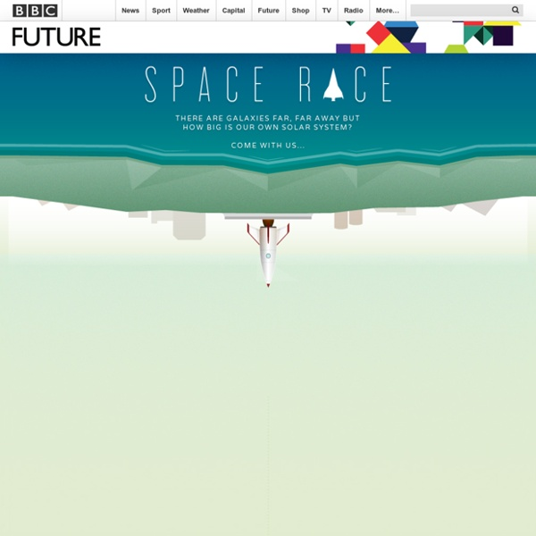How Big Is Space – Interactive version