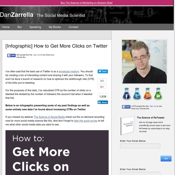 How to Get More Clicks on Twitter
