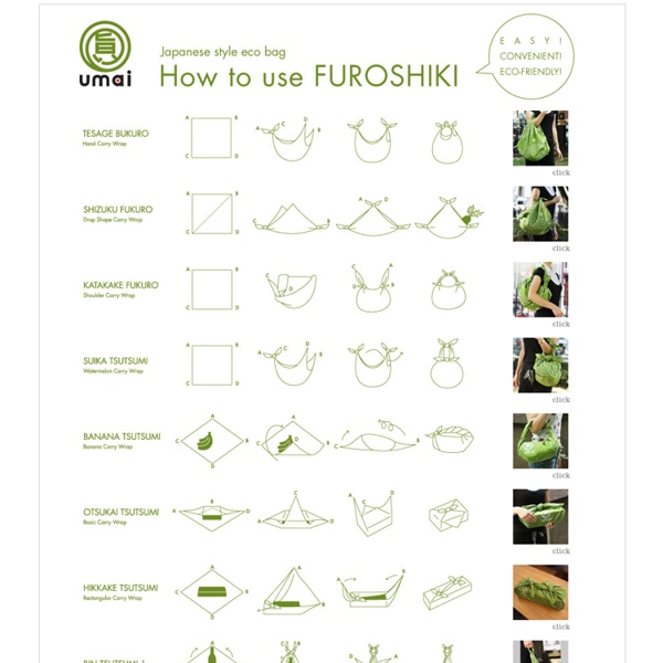 How to use FUROSHIKI