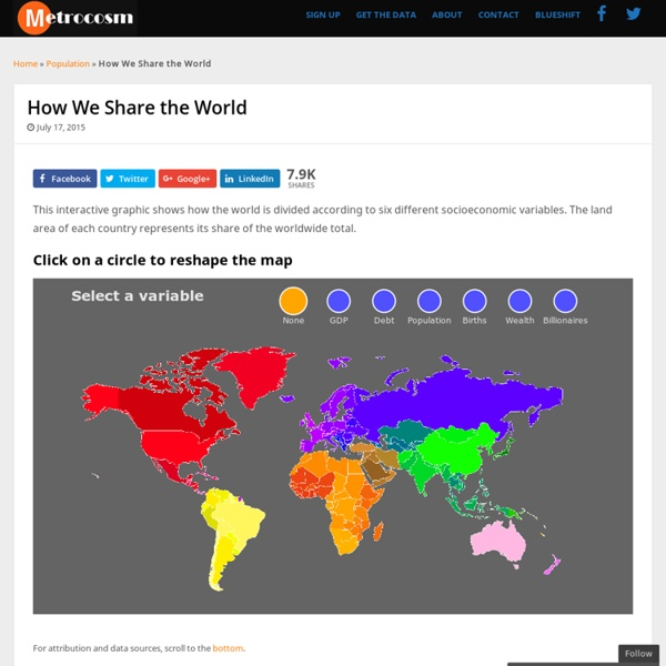 How We Share the World