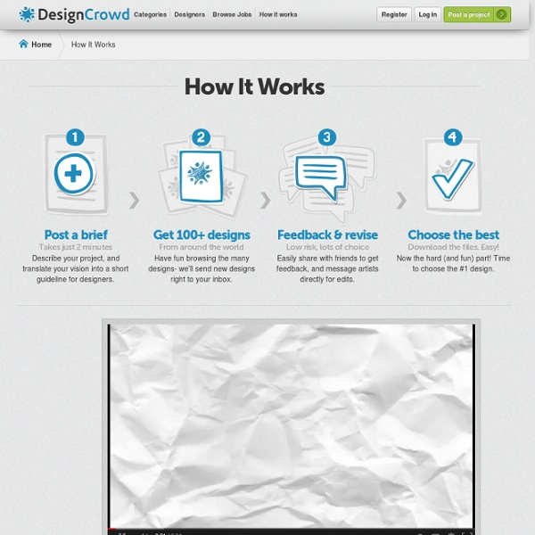 DesignCrowd United States
