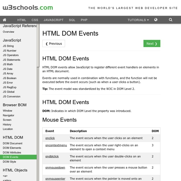 HTML DOM Event Object
