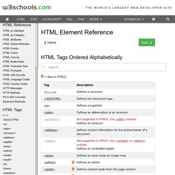 HTML 4.01 / XHTML 1.0