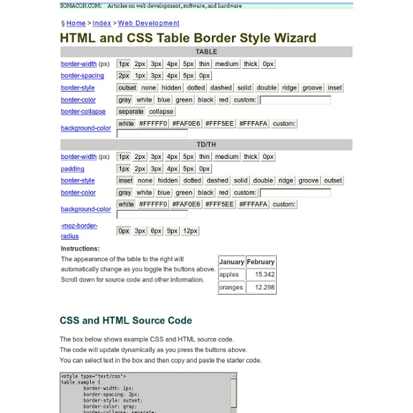 Html and css table border style wizard pearltrees for Html table border