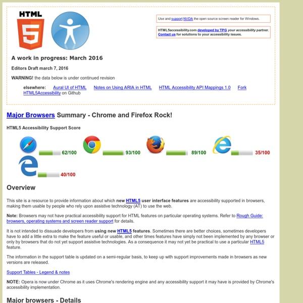 HTML5 et navigateurs