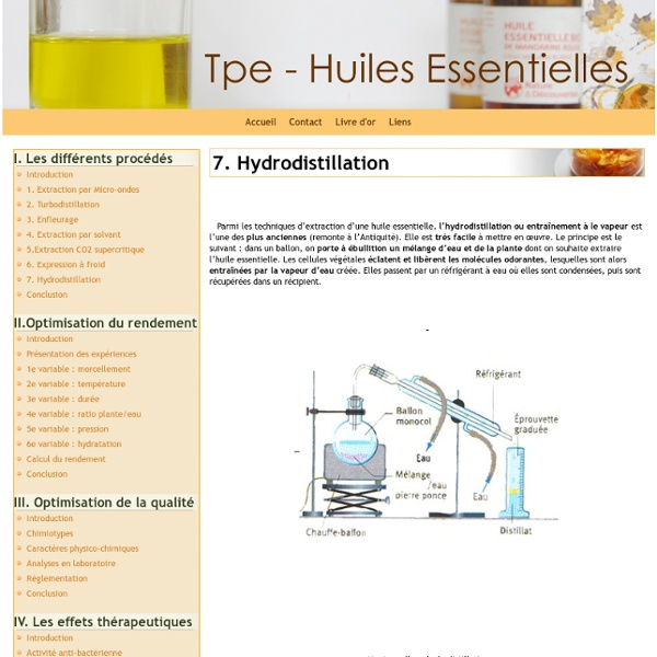 7. Hydrodistillation - TPE - extraction d'une huile essentielle