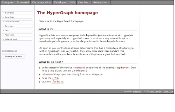 Hypergraph - Hyperbolic graphs and trees