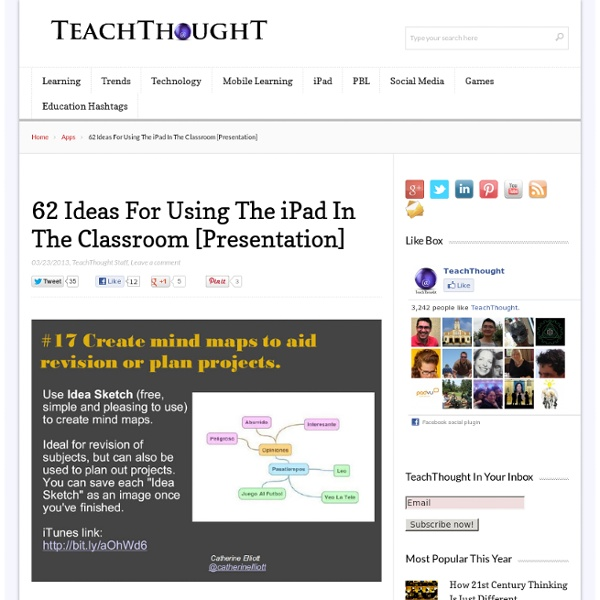 Classroom Presentation Ideas : Ideas for using the ipad in classroom presentation