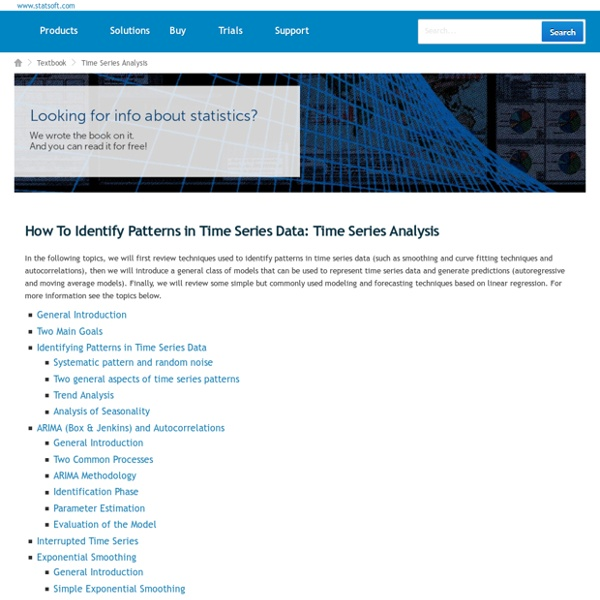 How To Identify Patterns in Time Series Data: Time Series Analysis