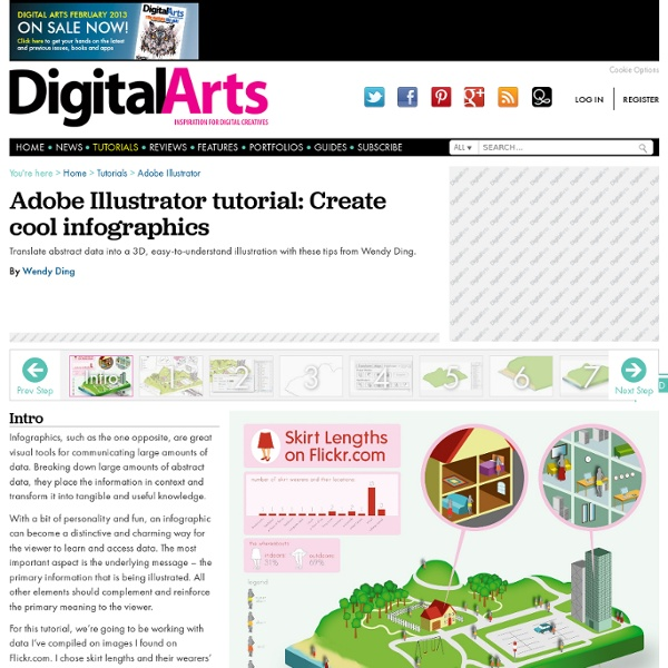 Adobe Illustrator tutorial: Create cool infographics ...