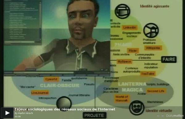 Enjeux sociologiques des réseaux sociaux de l'Internet - une vidéo Actu et Politique