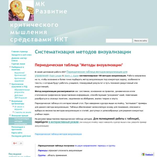 Систематизация методов визуализации - МК Развитие критического мышления средствами ИКТ