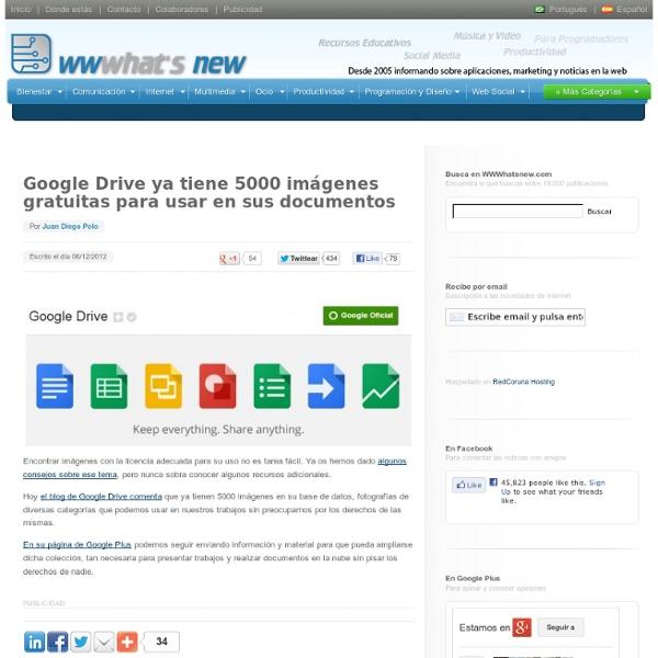 Google Drive ya tiene 5000 imágenes gratuitas para usar en sus documentos