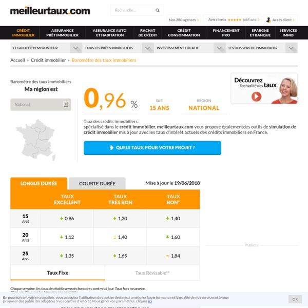Baromètre des taux immobiliers - Taux d'intérêt immobilier- Meilleurtaux.com
