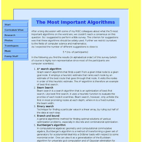 The Most Important Algorithms (Survey)