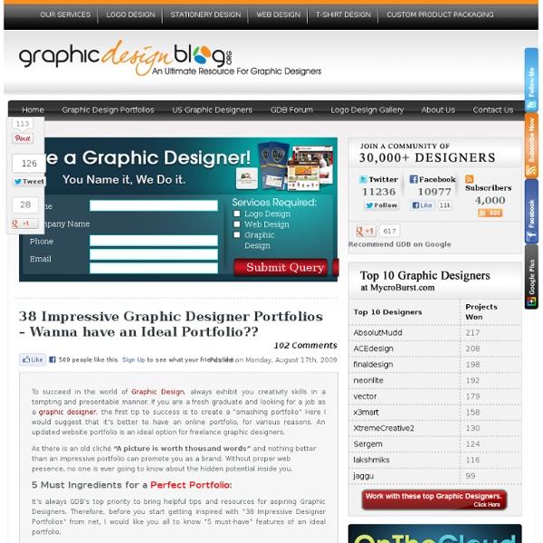 38 Impressive Graphic Designer Portfolios – Wanna have an Ideal Portfolio??