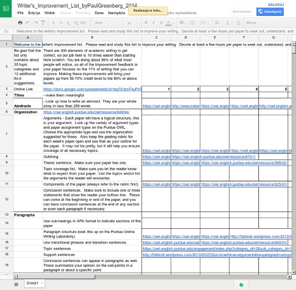 Writer's_Improvement_List_byPaulGreenberg_2014 - Google Sheets