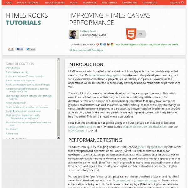 Improving HTML5 Canvas Performance