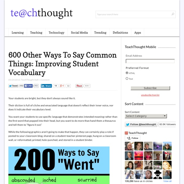 600 Other Ways To Say Common Things: Improving Student Vocabulary -