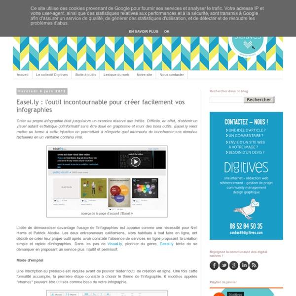 Easel.ly : l'outil incontournable pour créer facilement vos infographies