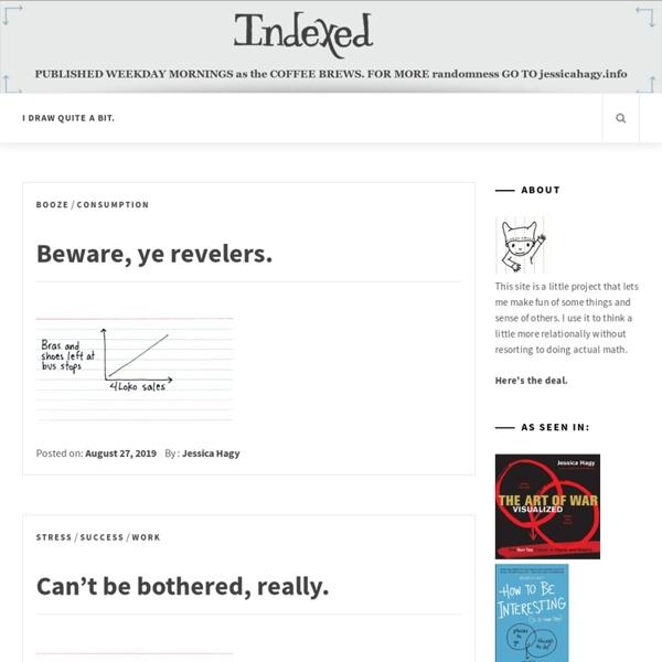 Indexed.com