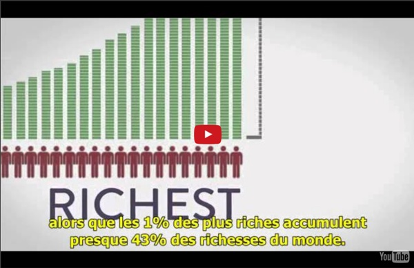 L'inégalité du partage des richesses mondiales