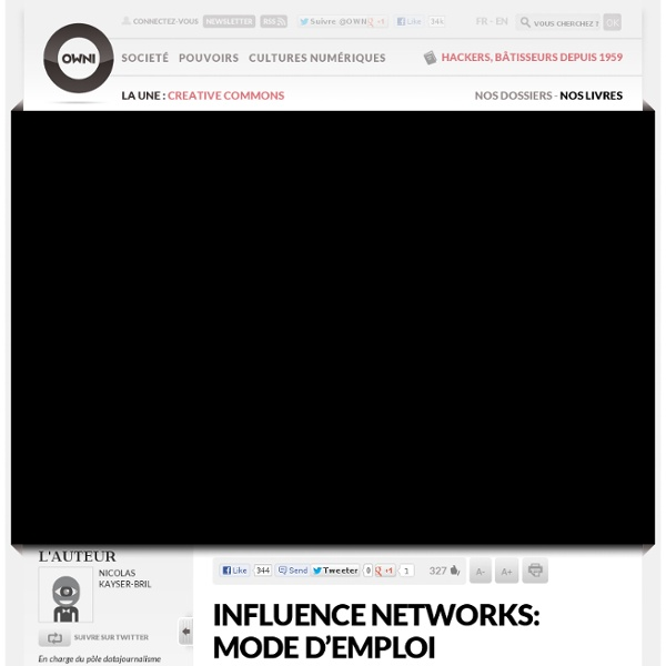 Influence Networks: mode d'emploi