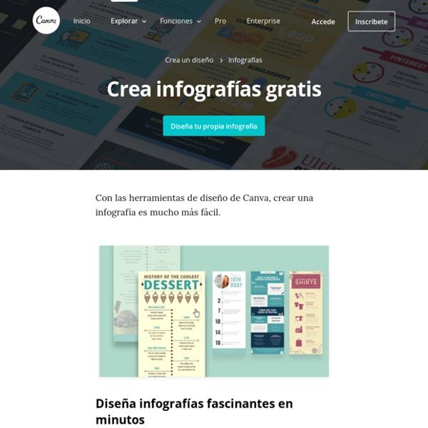 Crea infografías gratis con nuestro programa online
