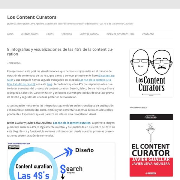 8 infografías y visualizaciones de las 4S's de la content curation