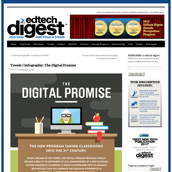 Infographic: The Digital Promise