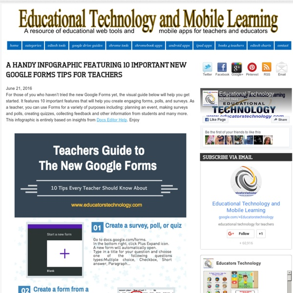 A Handy Infographic Featuring 10 Important New Google Forms Tips for