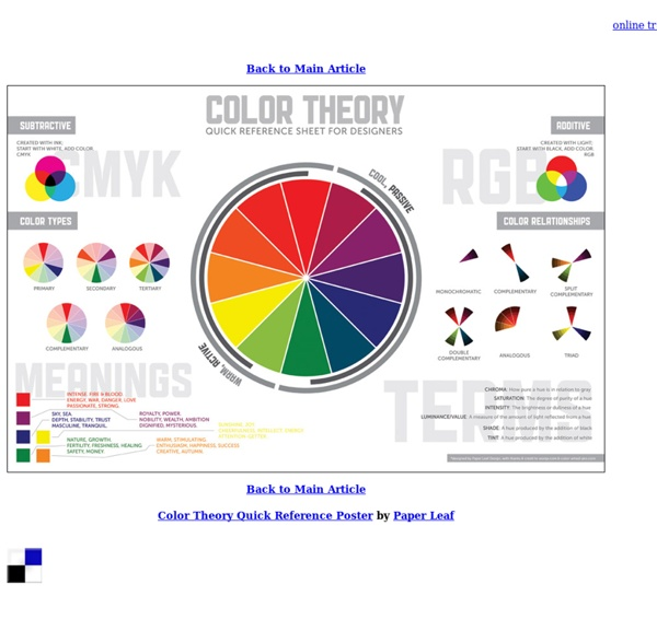 Infographic: How to Use Colors in Graphic and Web Designing