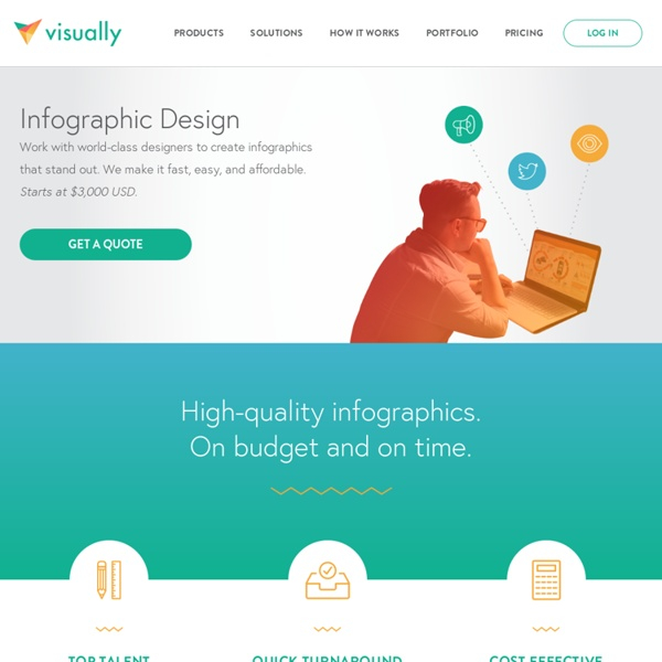 Create Infographics