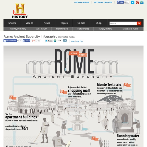 rome ancient supercity infographic history com interactive games