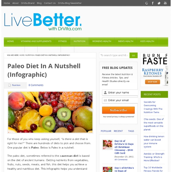 Paleo Diet In A Nutshell (Infographic)