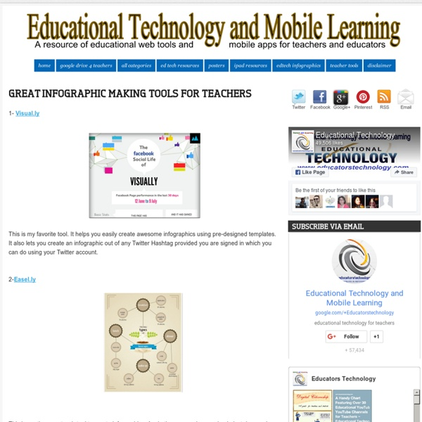Great Infographic Making Tools for Teachers