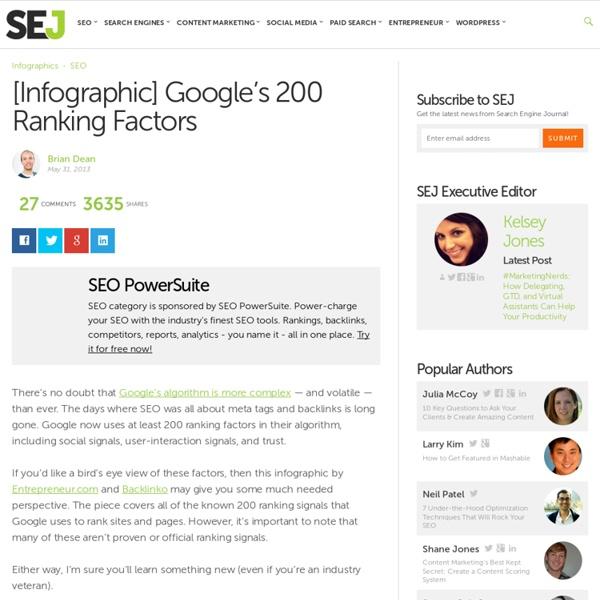 [Infographic] Google's 200 Ranking Factors