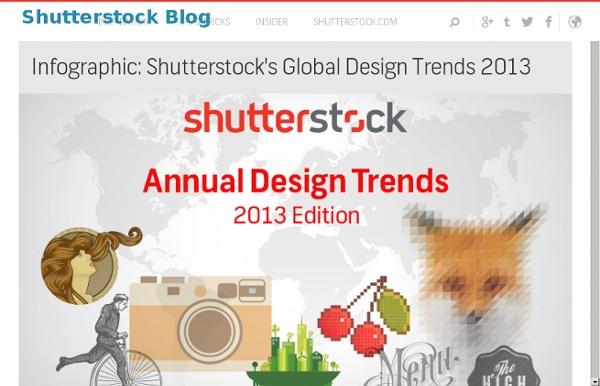 Infographic: Shutterstock's Global Design Trends 2013