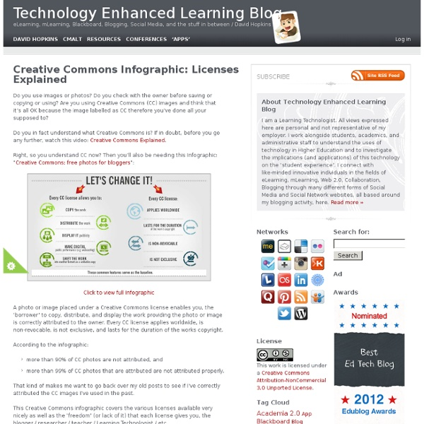 Creative Commons Infographic: Licenses Explained