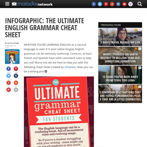 Infographic: The ultimate English grammar cheat sheet