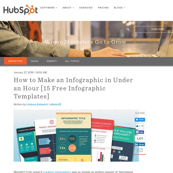 How to Create an Infographic in Under an Hour [10 Free ...