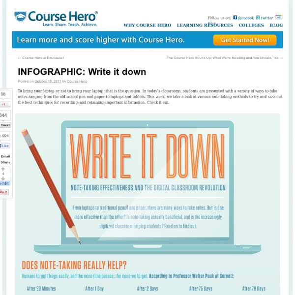Infographic: Write It Down