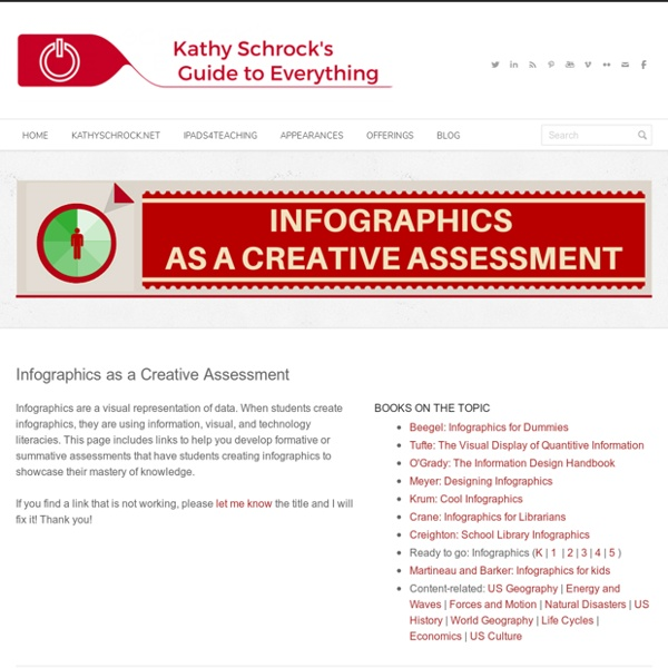 Infographics as a Creative Assessment by Kathy Schrock