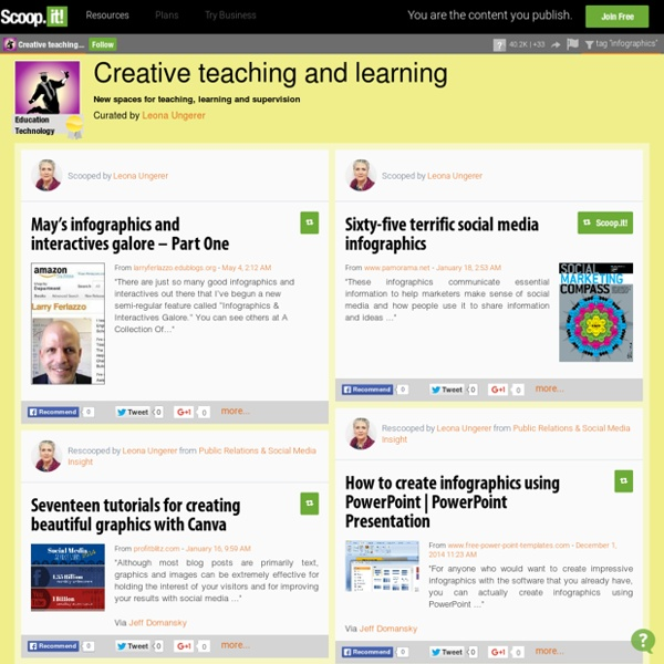 'infographics' in Creative teaching and learning