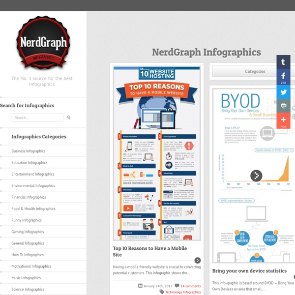 NerdGraph - The best infographics blog of the galaxy!