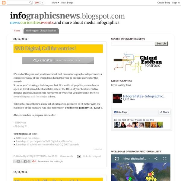 Infographics news