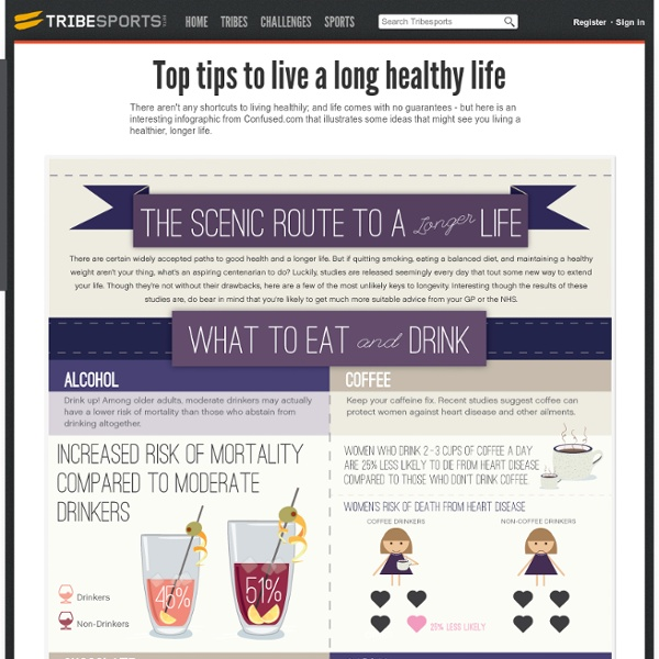Top Tips To Live A Long Healthy Life