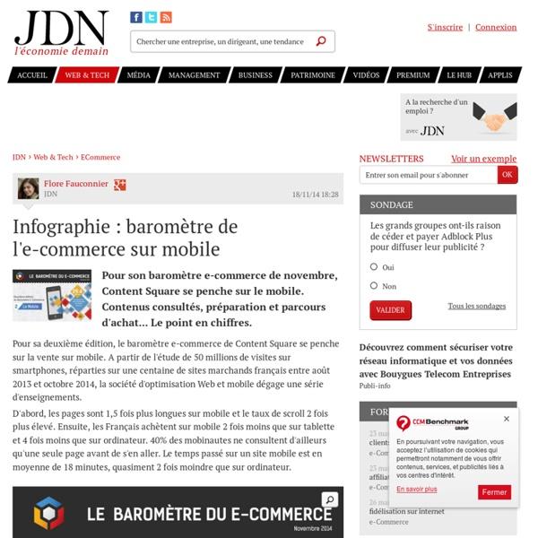 Infographie : baromètre de l'e-commerce sur mobile