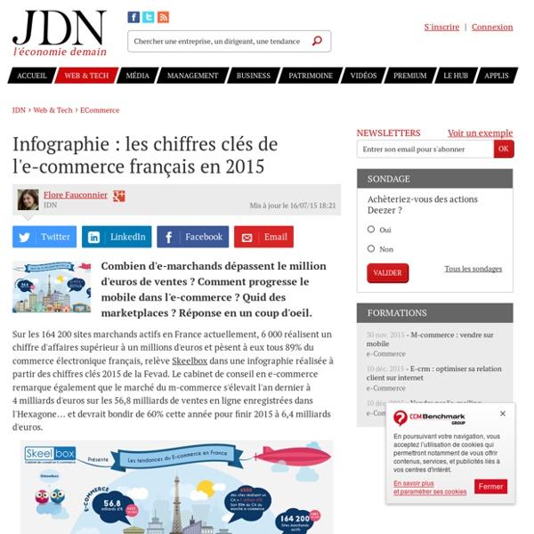 Infographie : les chiffres clés de l'e-commerce français en 2015
