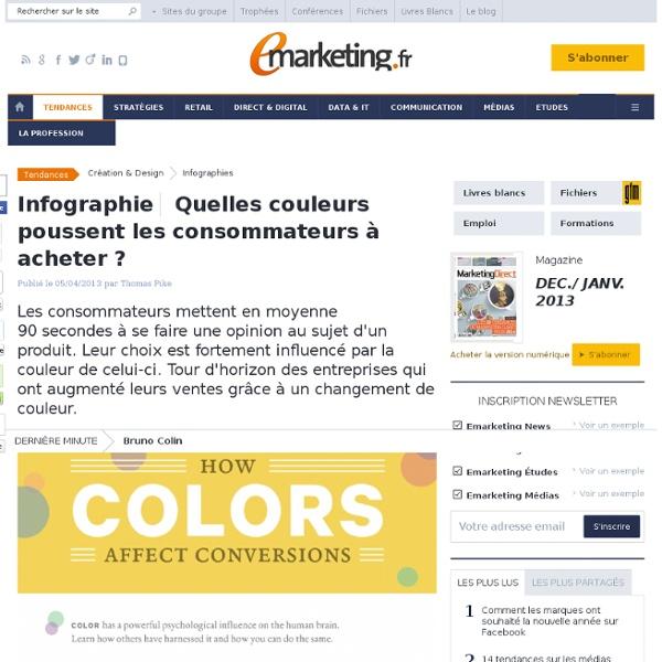 Infographie : Quelles couleurs poussent les consommateurs à acheter ?